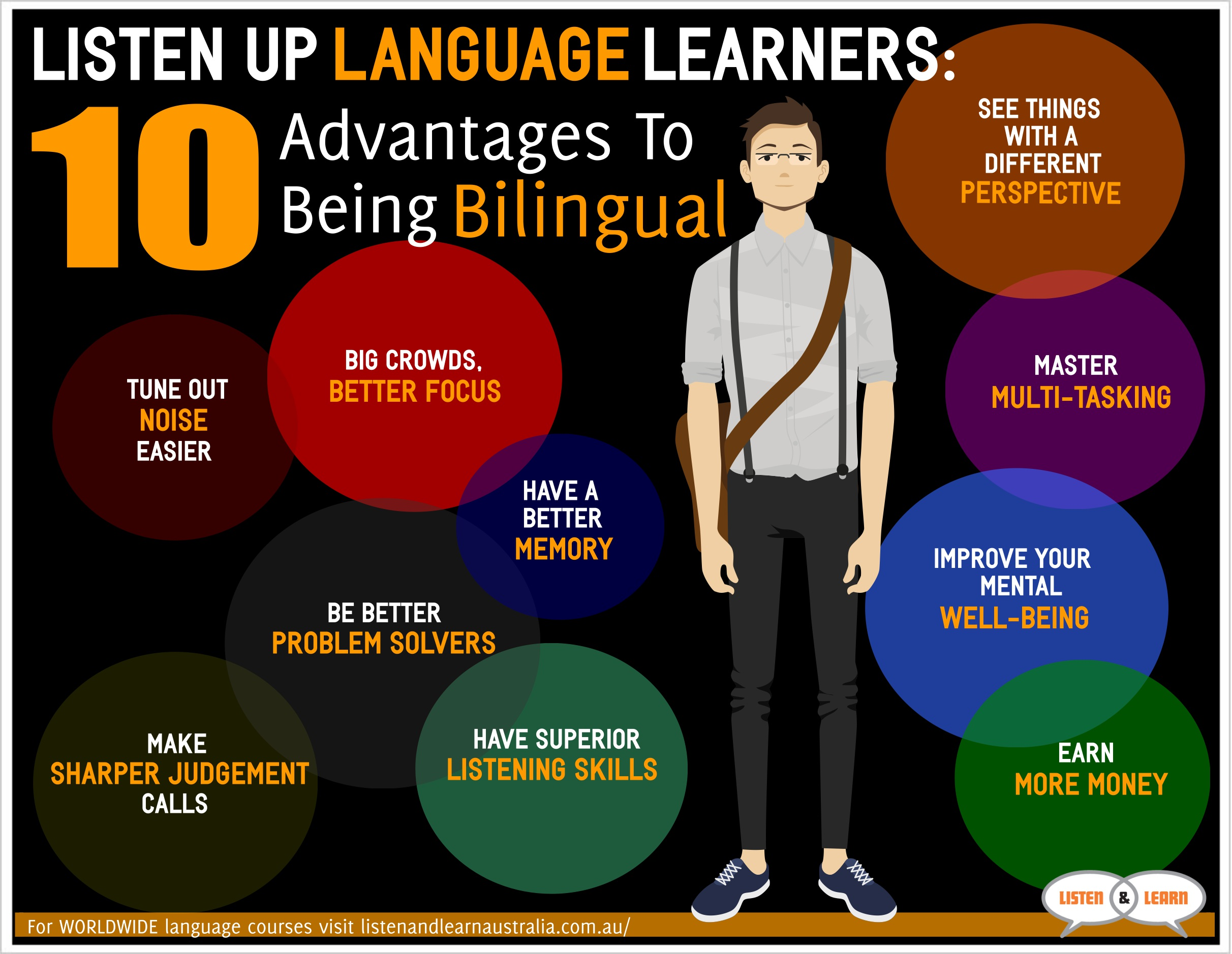 10 Advantages of Language Learners - Graphic