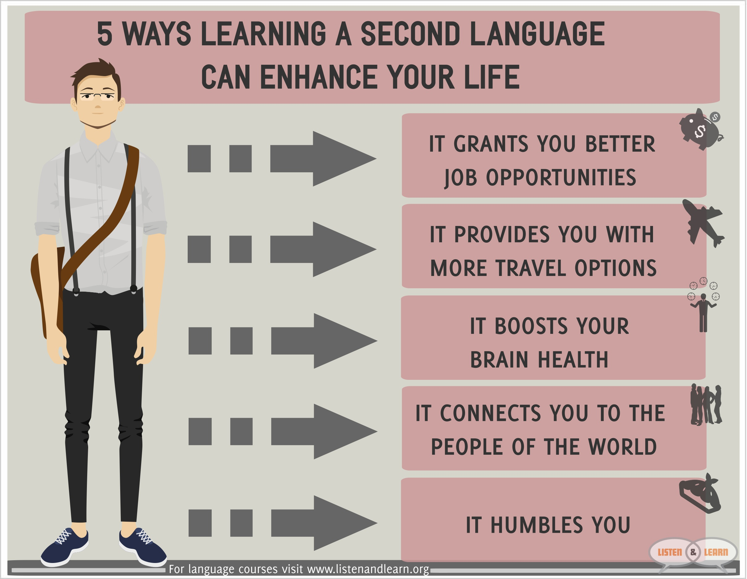 How to Learn Any Language: 9 Steps (with Pictures) - wikiHow