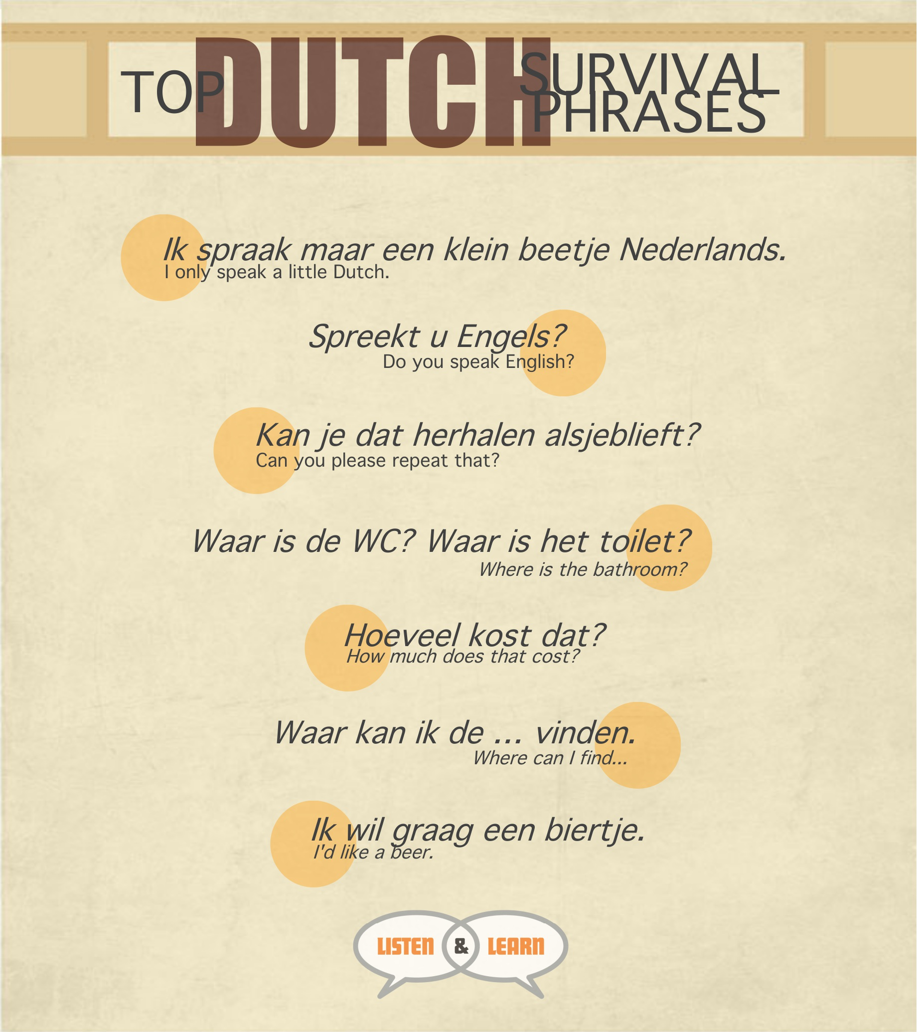 Top Dutch Survival Phrases Listen Learn Aus Blog